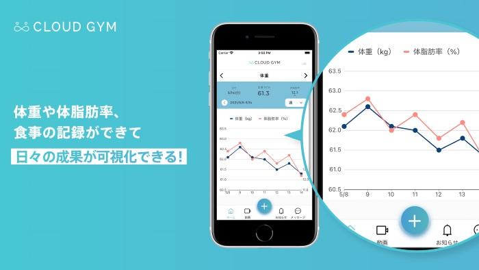 CLOUD GYM(クラウドジム)の専用アプリ