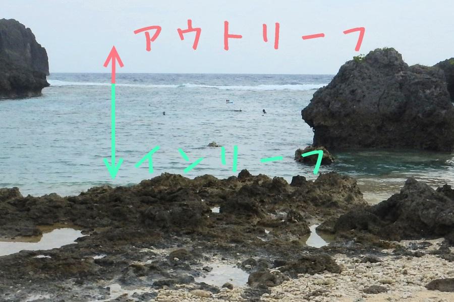 中の島ビーチのアウトリーフとインリーフ